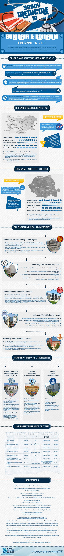 Guide-to-study-medicine-in-Bulgaria-Romania-Infographic